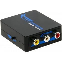 Mini Convertitore HDMI a CVBS + Audio, HDMI1.3